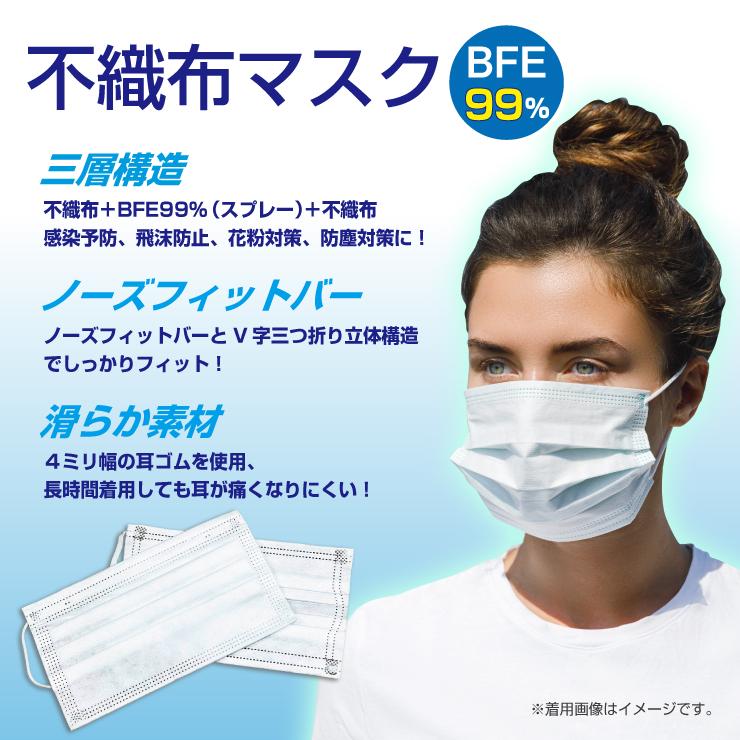 不織布マスク着用イメージ